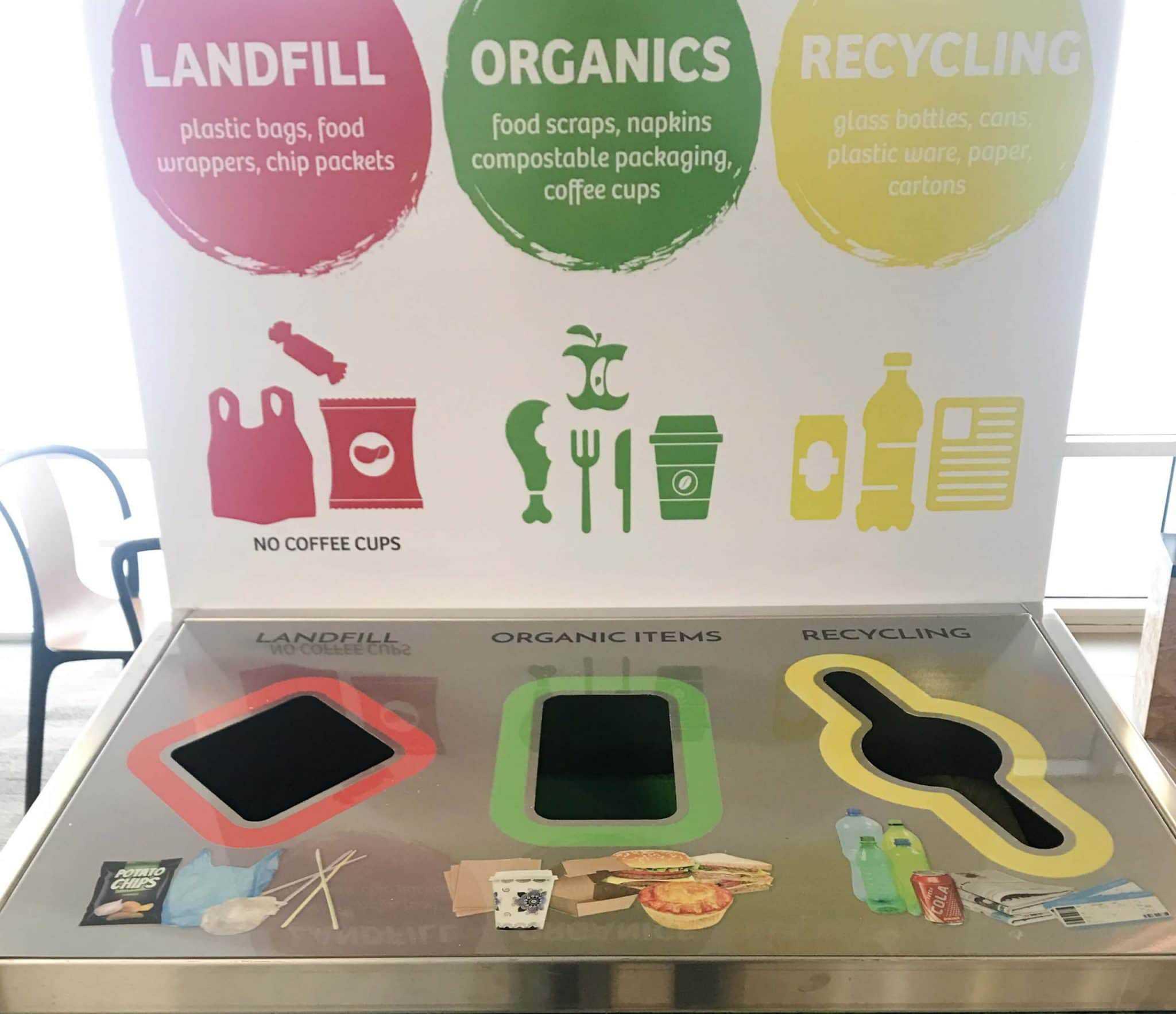What is Zero Waste? #Zerowaste